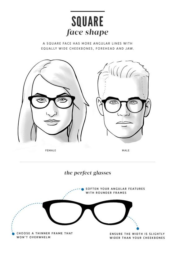 Eyeglass Frames Round Face Shapes : Face Shape Guide for Glasses For women, Square face ...