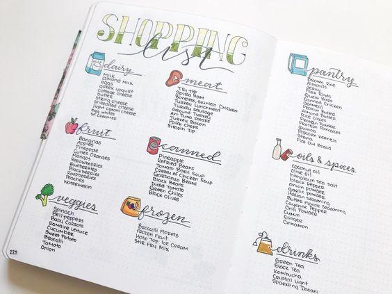 Master Shopping list in bullet journal