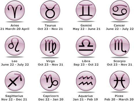 Aquarius birthdates
