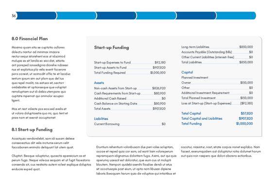Landscape Design Business Plan Sample Bathroom Design - Landscaping business plan template
