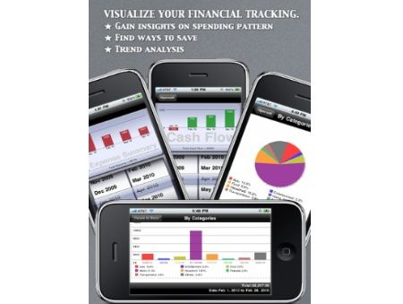 iphone apps tracking you