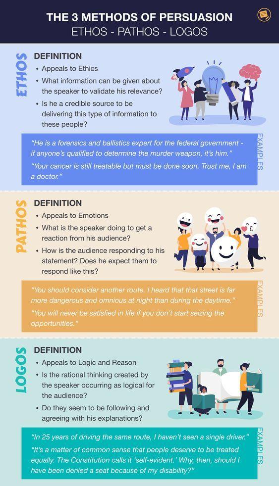 How To Write A Rhetorical Analysi Essay Writing Website Example Sample