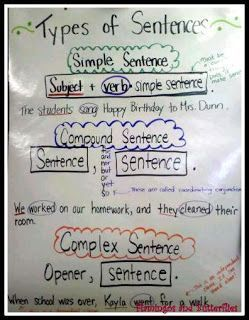 Great anchor chart for types of sentences...also good list of mentor texts for figurative langauge