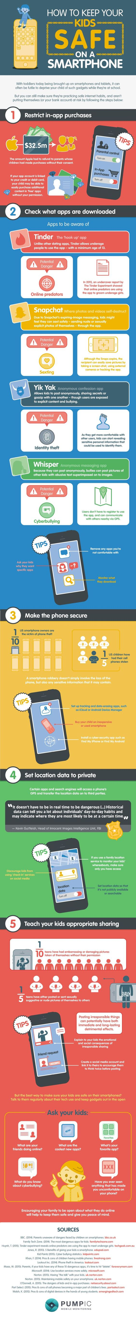 How to keep your kids sage on a smartphone! A cheat sheet for parents.: