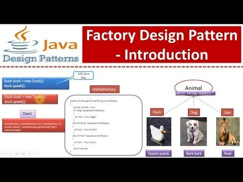 Factory Design Pattern Introduction Youtube In 2020 Factory Design Pattern Pattern Design Factory Design