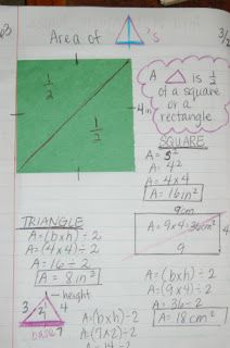 Area Of Parallelogram Triangle Amp Trapezoid Flippables