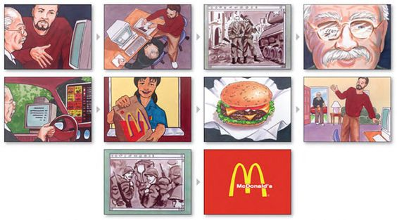 Resultado de imagem para storyboard commercial storyboard - commercial storyboards