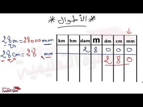 كتابة الاطوال في الجدول والتحويل مع امثلة مفصلة خطوة التعليمية دروس و امتحانات Youtube Math Math Equations Periodic Table