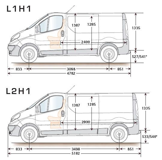 Pin By Ruben Margarita On Camper Bouw In 2020 Renault Trafic