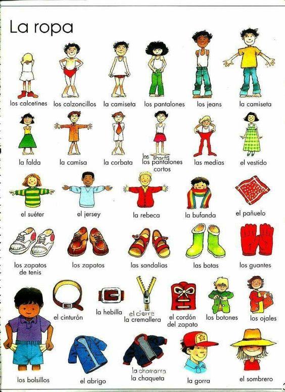 clothing vocabulary
