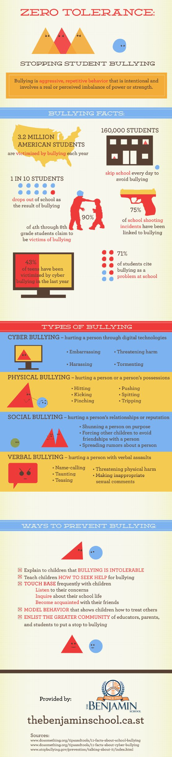 Social bullying occurs when someone intentionally hurts a person's relationship or reputation. This form of bullying includes shunning someone on pu: