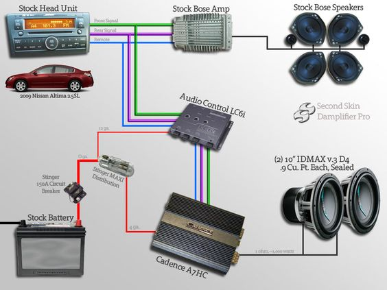 pa sound system wiring diagram images dj system wiring diagram dj audio system diagram diagrams schematic my subaru amp wiring