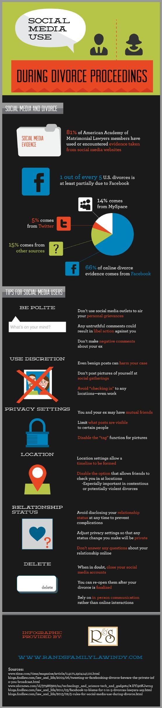 Social Media Use During Divorce Proceedings [Infographic] | By: Rubbert & Schaefer (Via: ScoopIt) | #socialmedia #divorce #infographic