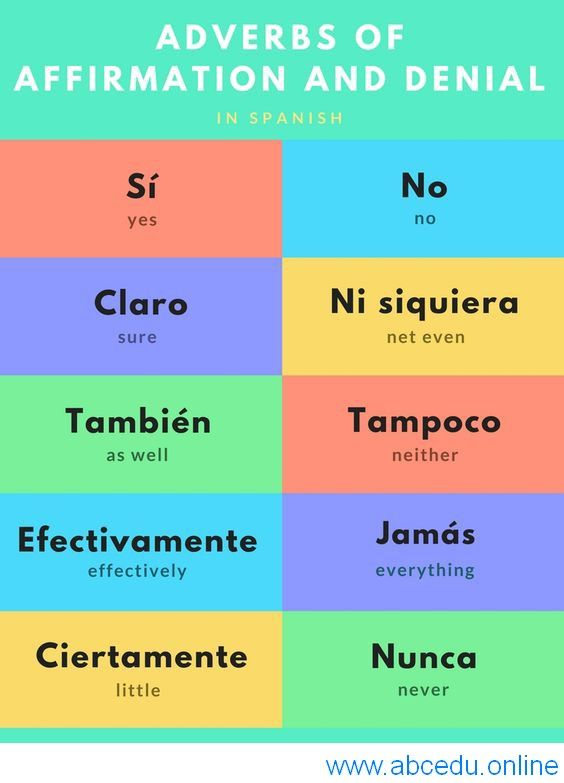 Learn Spanish With Us Www Abcedu Online Spanishcourse