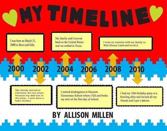 Make a personal timeline poster school project poster for Do my project