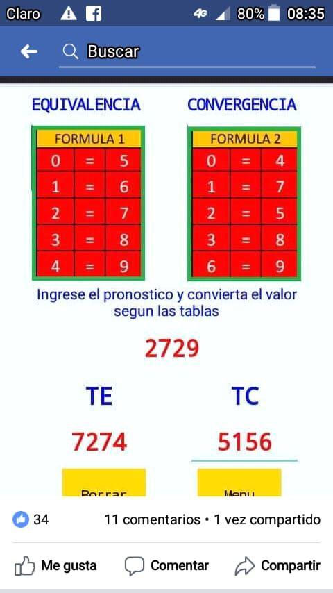 Tablas Numeros Loterias Bar Chart Lottery Chart