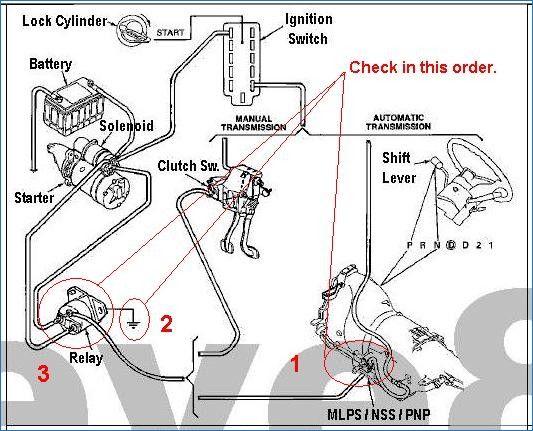 1995 ford explorer starter wiring diagram  4l60e lock up