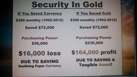 Where are you going to be when the paper money system collapses, it's only a matter of time. Gold has been around for more than 5000 years and increases in value daily.  Free to join and then start saving for yourself.  www.infinitesunnydays.com