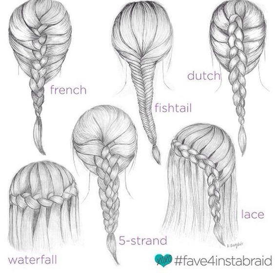 Types of Braids