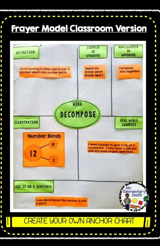 math vocabulary  vocabulary and math on pinterest