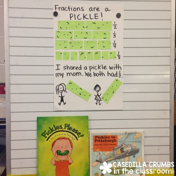 First Grade Pickle Fractions with Read Aloud Math