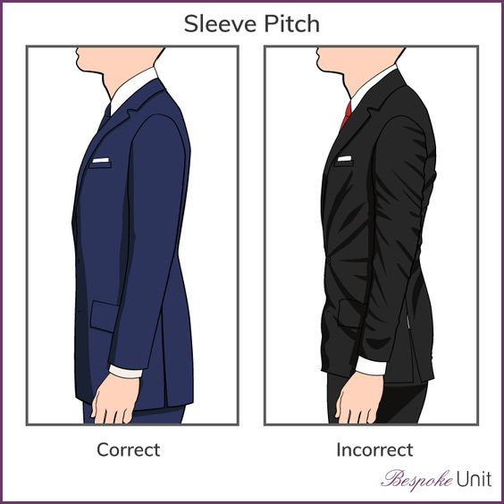 correct sleeve pitch fit graphic