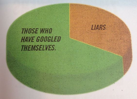 "The desire to Googling oneself—19% of workers say ""Googling themselves"" sounds like some form of ""digital masturbation.""   From: Josh Denberg & Paul Hirsch ""Stop Tweeting Boring Sh*t: The New Rules of Work""  #Google #pie #statistics #humor"