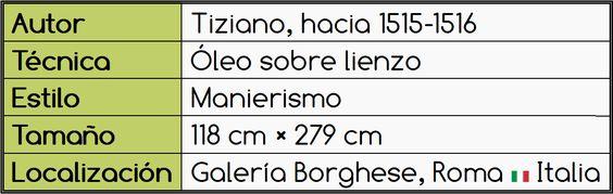 Tabla de Venus y la doncella, de Tiziano