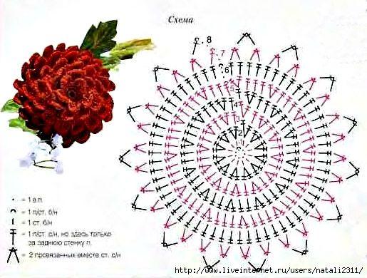 Вязание салфеток схемы с описаниемвидео уроки