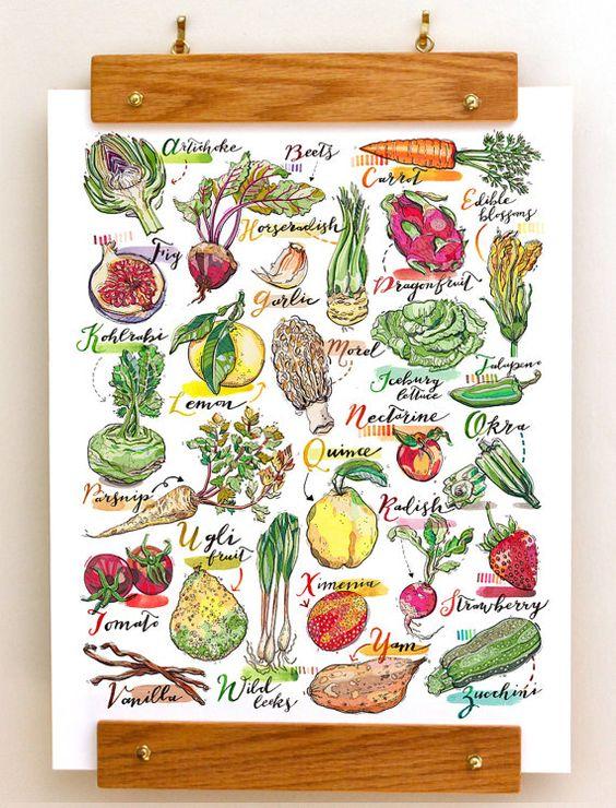 Alphabet fruit and vegetables print. ABC. Nursery. Kitchen decor ...