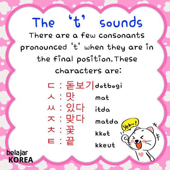 huruf hangeul (saungkorea.com)