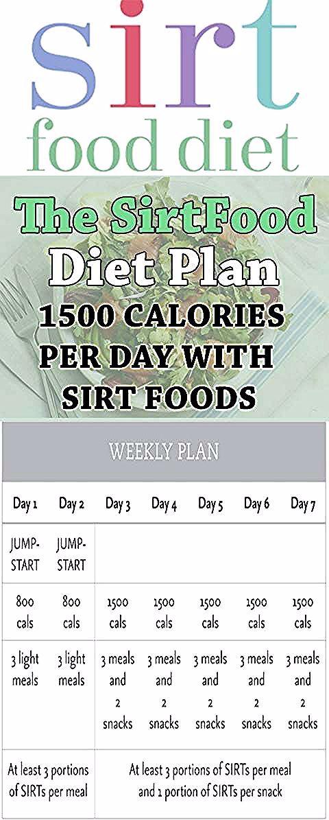 Wochenmenü der Sirtfood-Diät