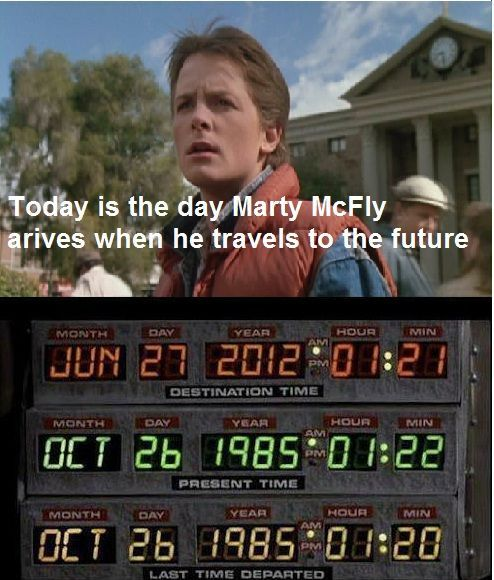 Where the heck is my hoverboard?!?