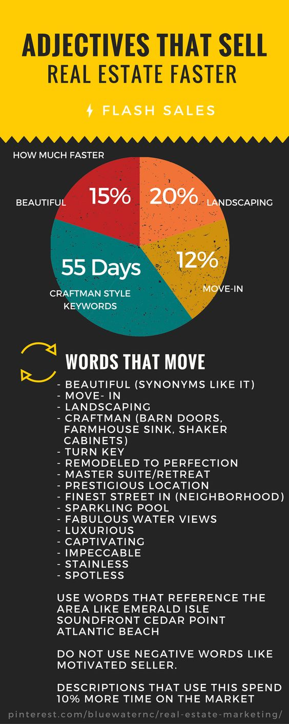 Adjectives that sell real estate faster   bluewaternc.com/real-estate