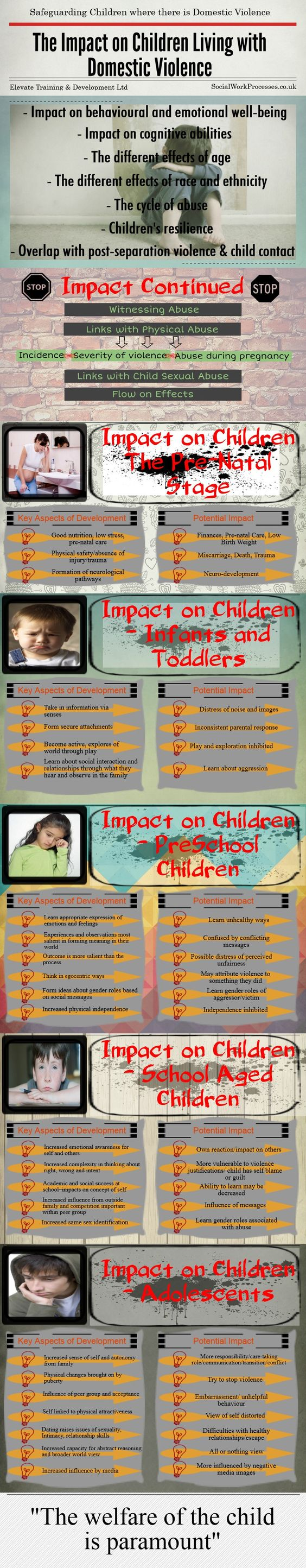 How Media Use Affects Your Child