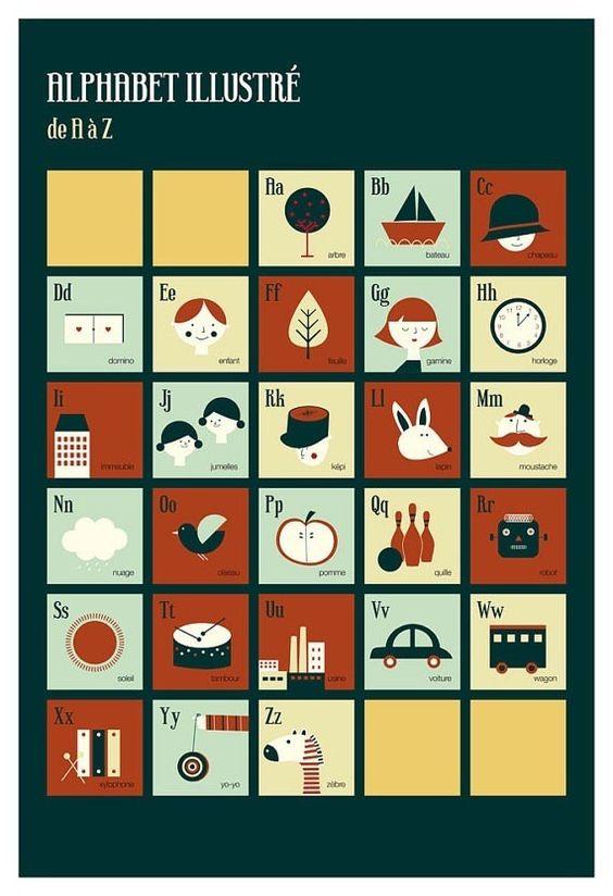 Alphabet affiche and affiches de l 39 alphabet on pinterest - Affiches decoration interieure ...