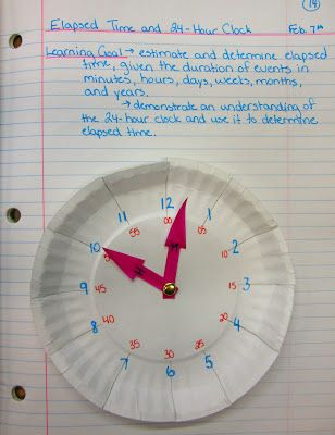 Runde's Room: Math Journal Sundays - Time - Elapsed Time and the 24-hour clock
