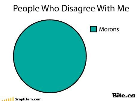 funny graphs - The Only Reasonable Explanation