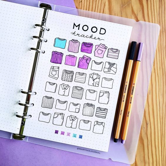 Mood tracker vêtements