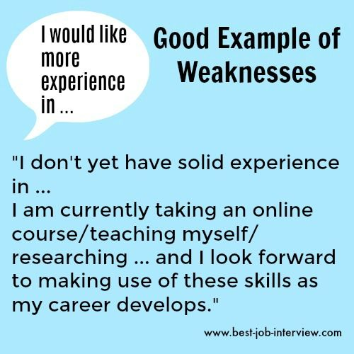 Select The Example Of Weaknesses That Applies To You Job Interview Tips Job Interview Answers Job Interview Preparation