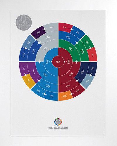 A History Of Every Major Sports Championship Ever: Pinterest Infographics, Nba, 2012, Data, Sportsbetting Mynewsportal, Graphic Ps Il, Free Sports, Design