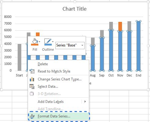Logistics Tracking Excel Chart Template xls u2013 Microsoft Office - waterfall chart