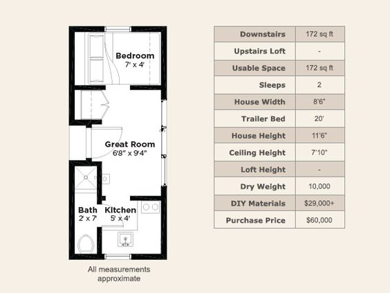 Buy plans to build a home