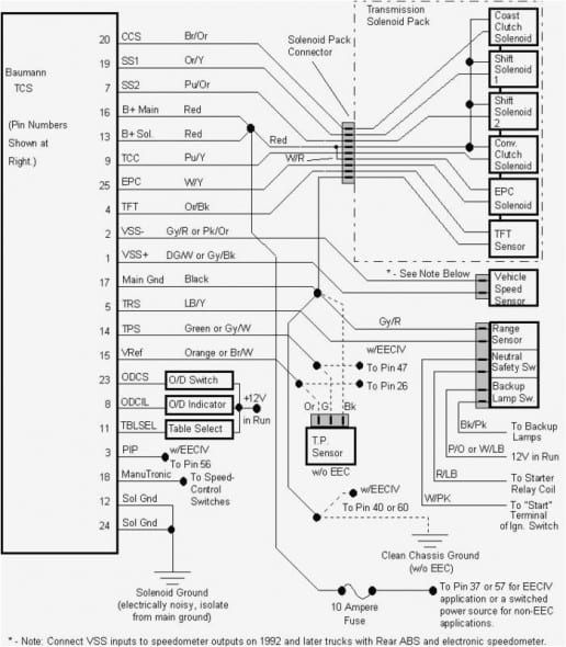 2001 Jaguar S Type Relay Diagram Wiring Schematic ...