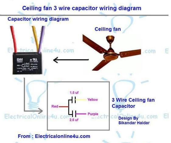 Installing A Ceiling Fan Wiring For Ceiling Fan Installation Yugteatr Ceiling Fan Installation Fan Installation Ceiling Fan Wiring