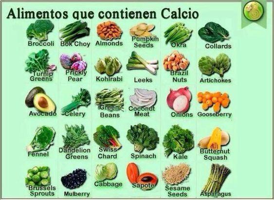 Alimentos que contienen calcio plantas medicinales pinterest - Alimentos que tienen calcio ...