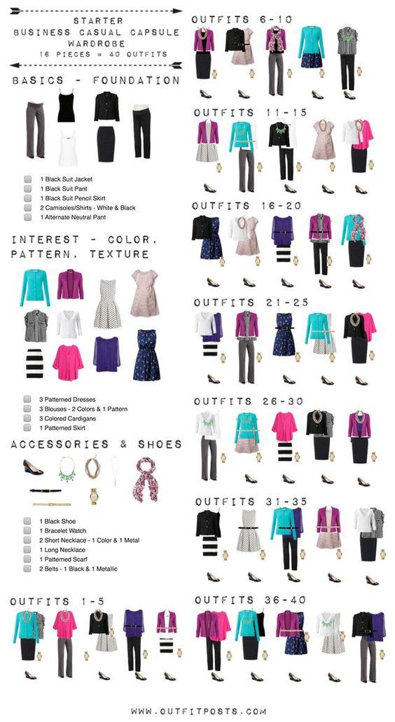 capsule wardrobe checklist 2