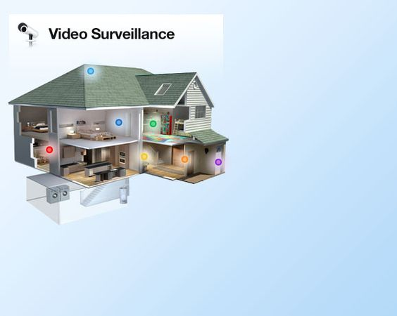 Video Surveillance, Remote Video Security - ADT Security Services ...