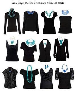 Cosmeticos D.F.: Elige el collar adecuado segun el escote que uses: