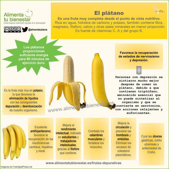 Frutas depurativas: Infografía sobre el plátano | alimentatubienestar.es